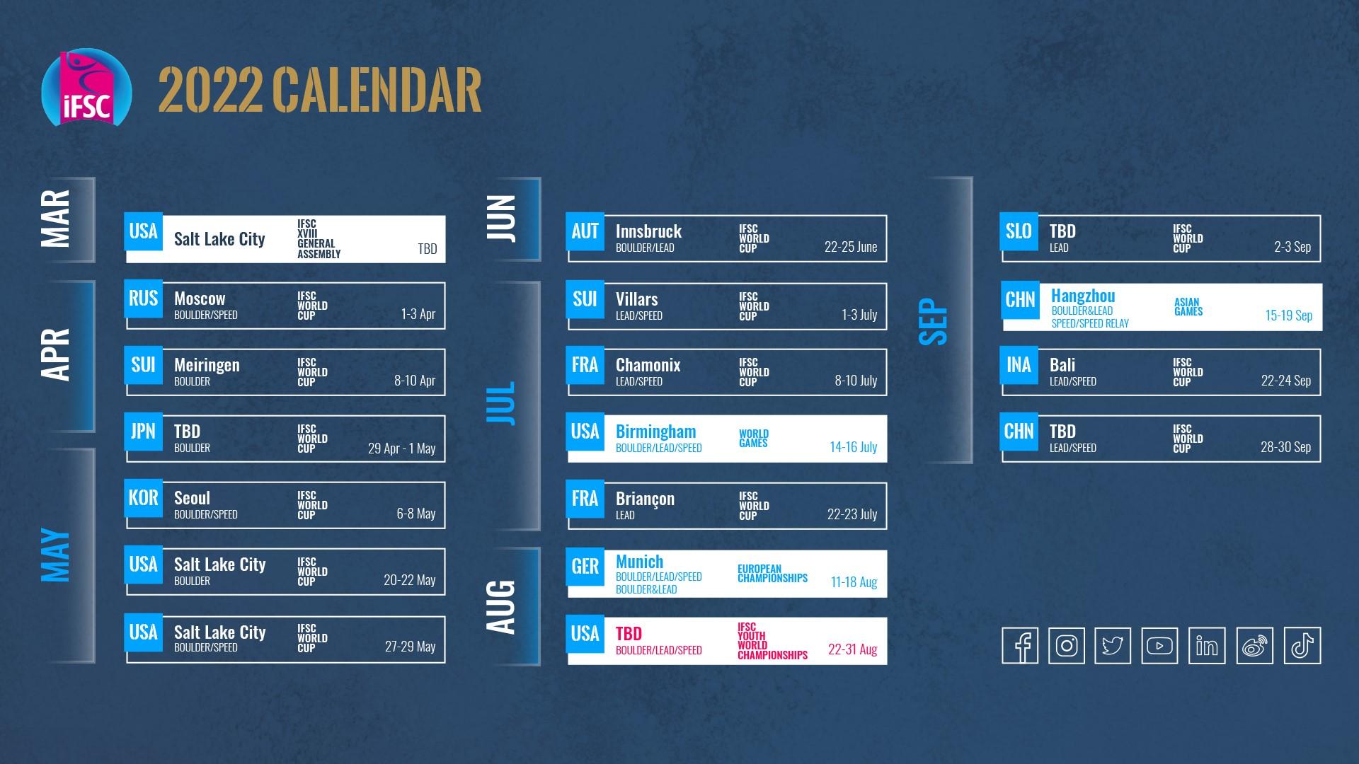 Calendrier IFSC de la Coupe du monde d'escalade 2022, deux étapes prévues en France à Chamonix et Briançon cet été